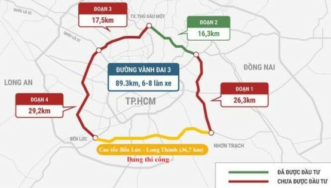 Tuyến Vành Đai 3 thúc đẩy giá trị gia tăng dự án MT EASTMARK CITY Q9