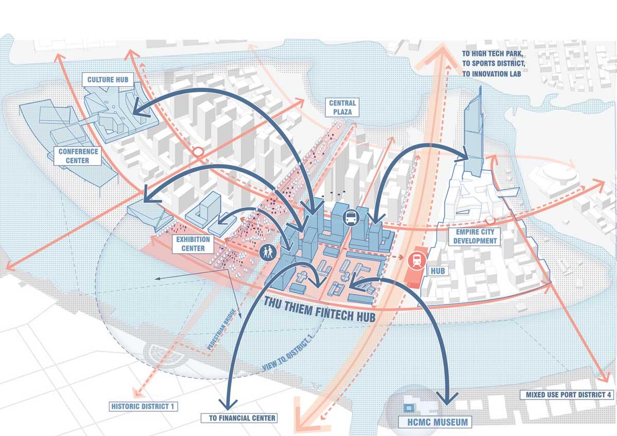 Định hướng quy hoạch Thành phố Thủ Đức đến 2040