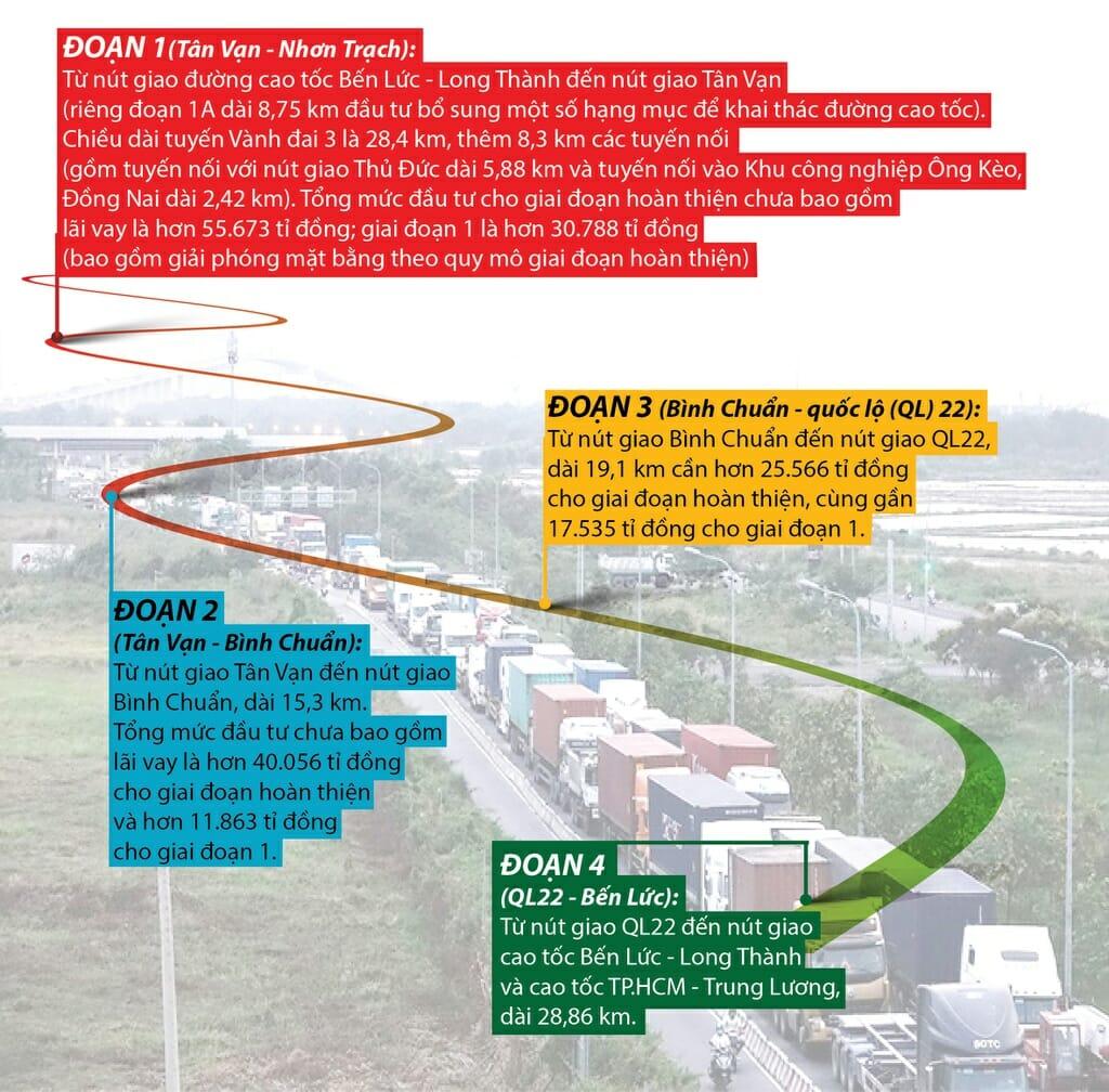 Dự án đường Vành Đai 3 được Thủ tướng Chính phủ phê duyệt từ năm 2011 và được điều chỉnh từ năm 2013